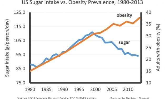 Debunking myths about the 1977 Dietary Goals for Americans